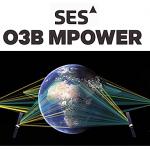 Планирани сателити на SES (Astra) до 2024 г.